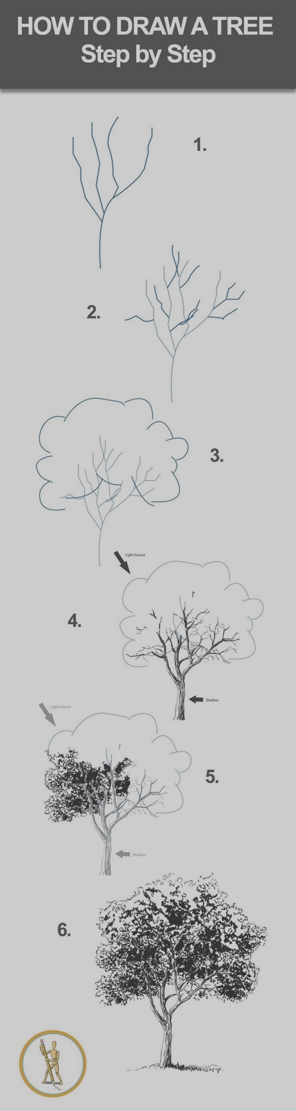 Easy Step by Step Art Drawings to Practice (32)