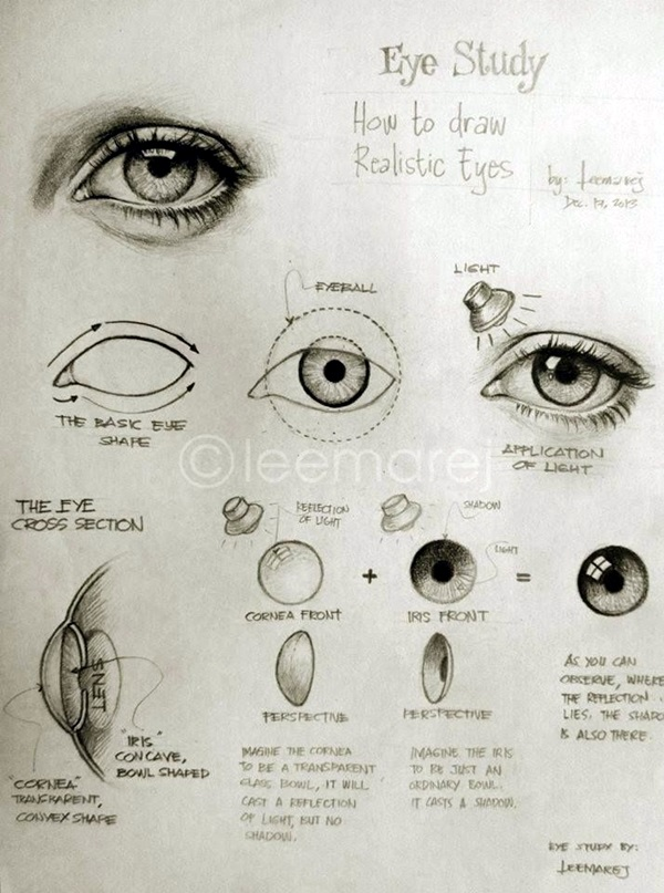 How to Draw an EYE (2)