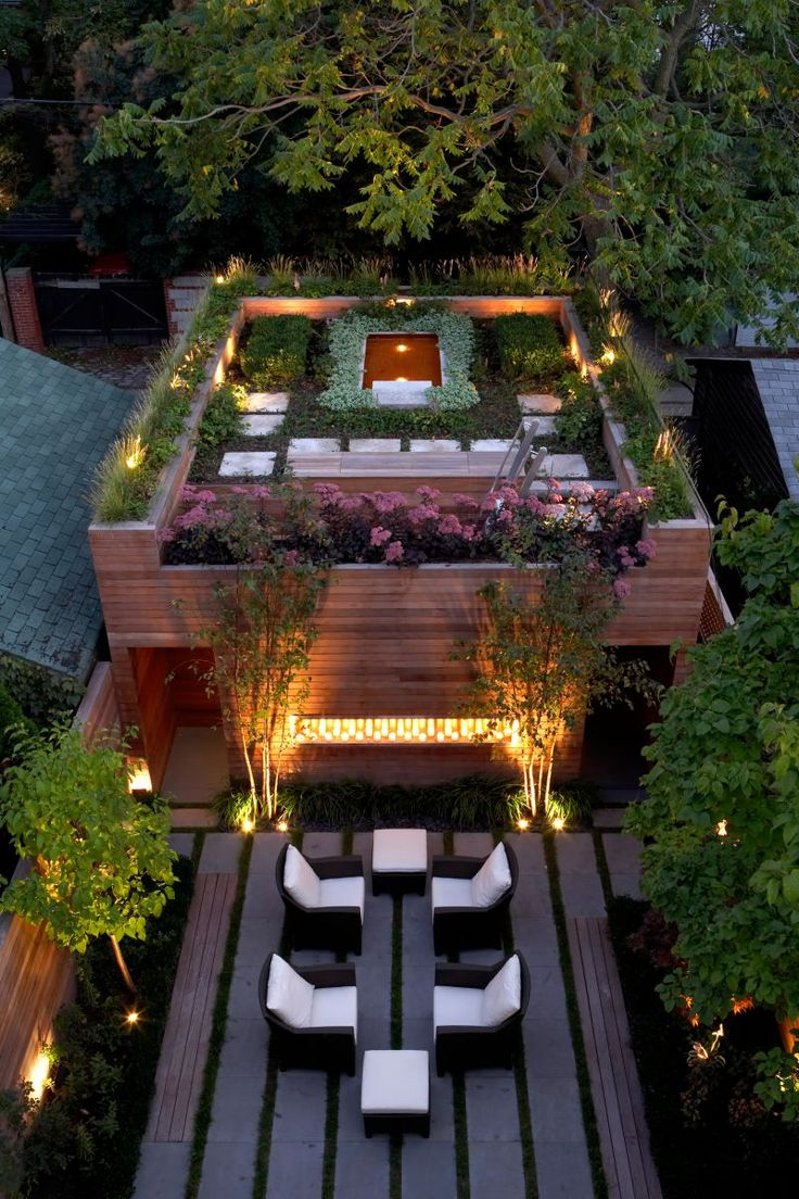 Roof Garden Ideas Green Life