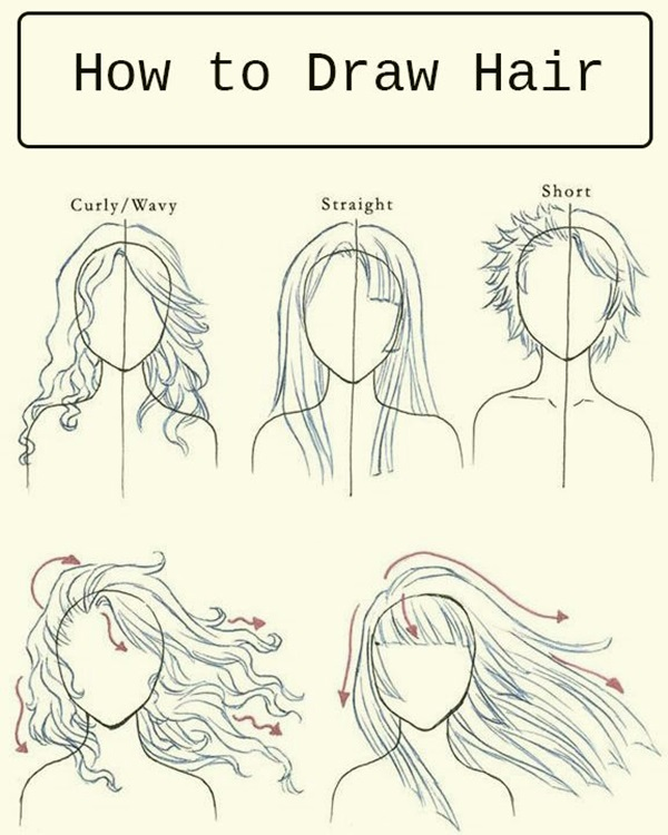Easy Step By Art Drawings To Practice