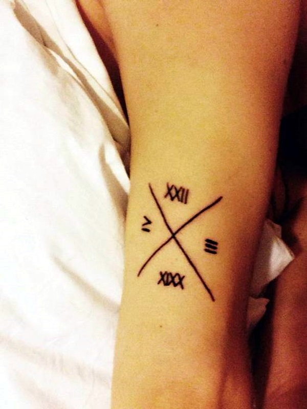 Cool and Classic Roman Numerals tattoo to get this Year (40)