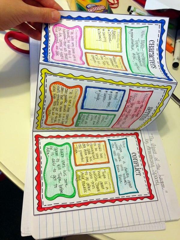 Between the Gaps NoteBook Art Inspirations For Hidden Artists (33)