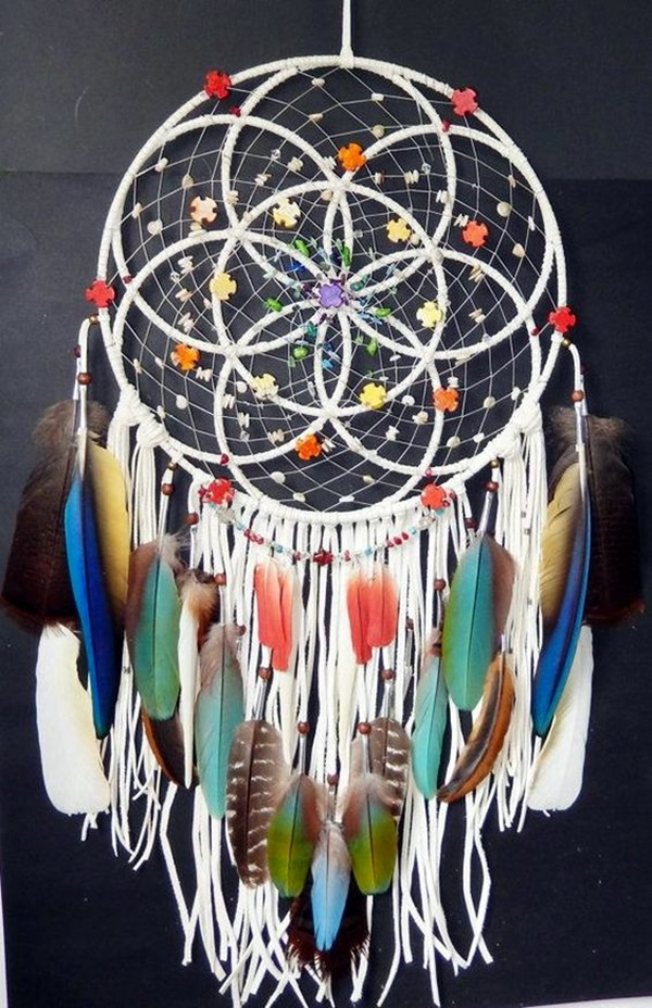 History and Tradition of the Dream Catcher