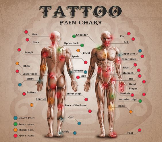tattoo-pain-1