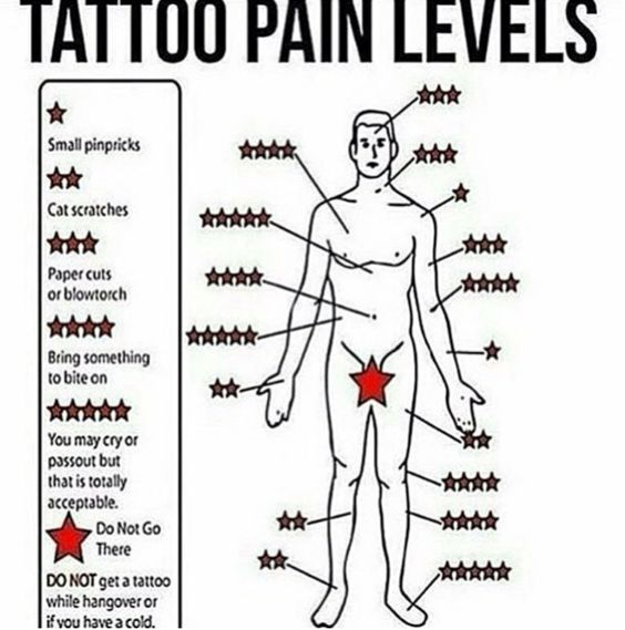 tattoo-pain-7