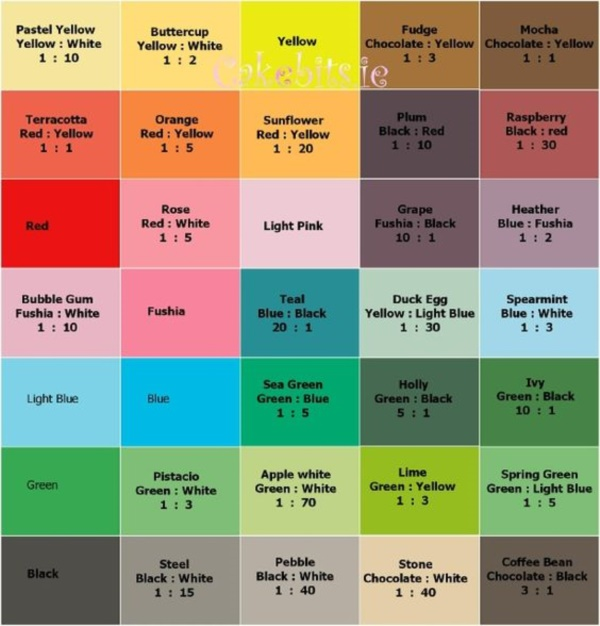 practically-useful-color-mixing-charts0041