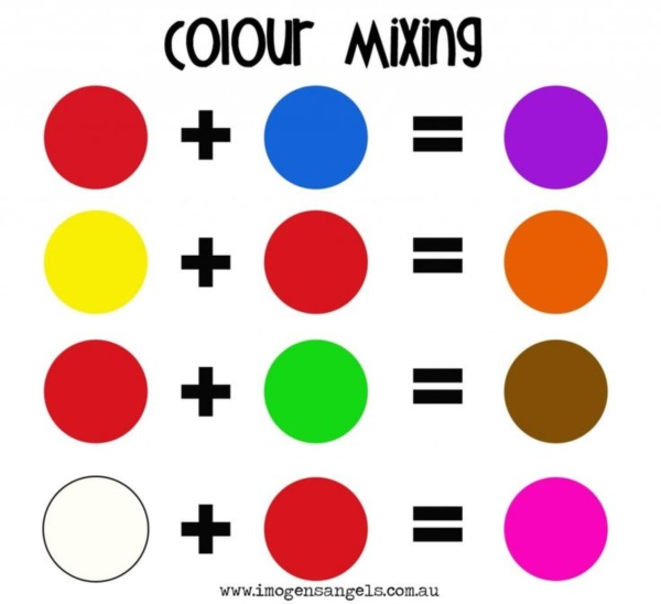 practically-useful-color-mixing-charts0061