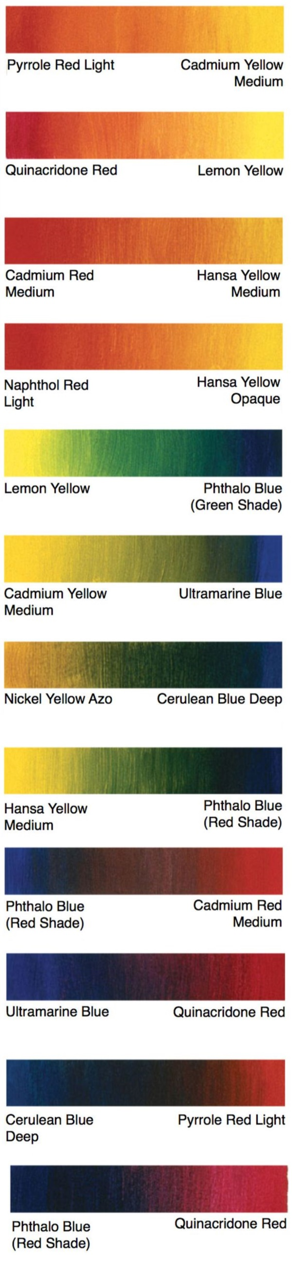 practically-useful-color-mixing-charts0071