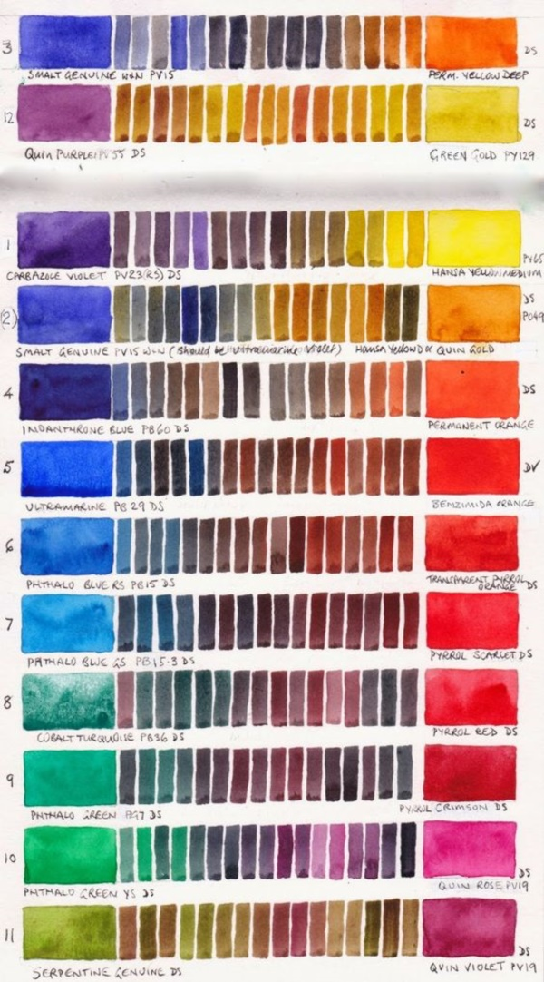 practically-useful-color-mixing-charts0141