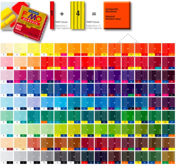 practically-useful-color-mixing-charts0151