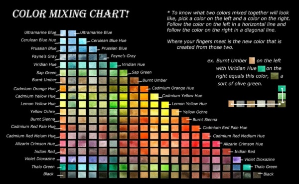 practically-useful-color-mixing-charts0261