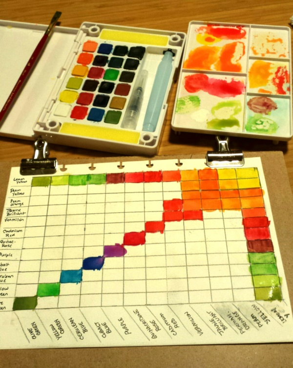 practically-useful-color-mixing-charts0271
