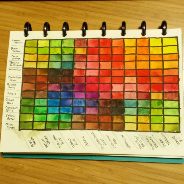 practically-useful-color-mixing-charts0281