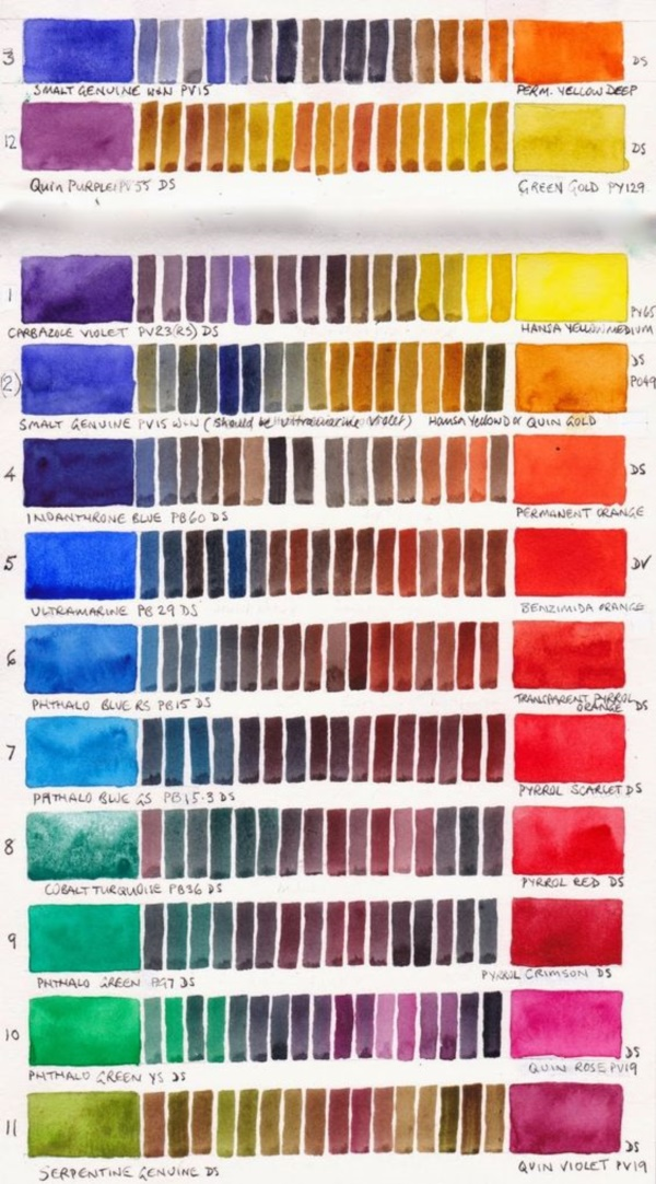 practically-useful-color-mixing-charts0301