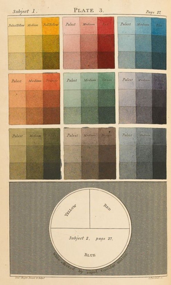 practically-useful-color-mixing-charts0371