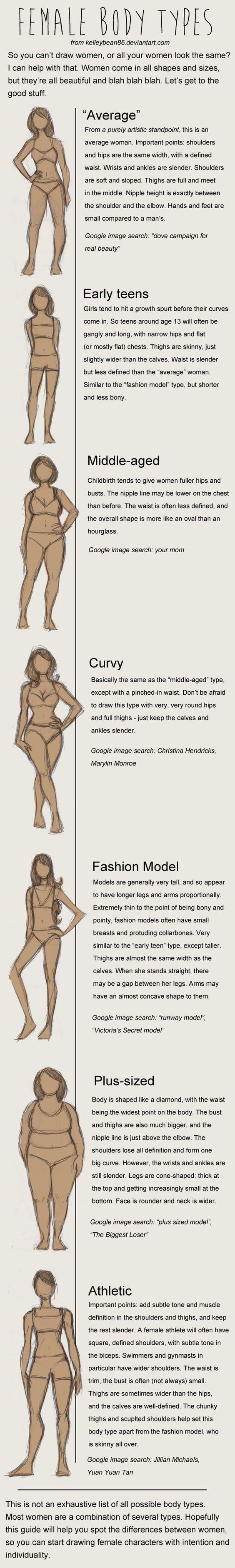 How To Draw Different Female Body Types - Bored Art