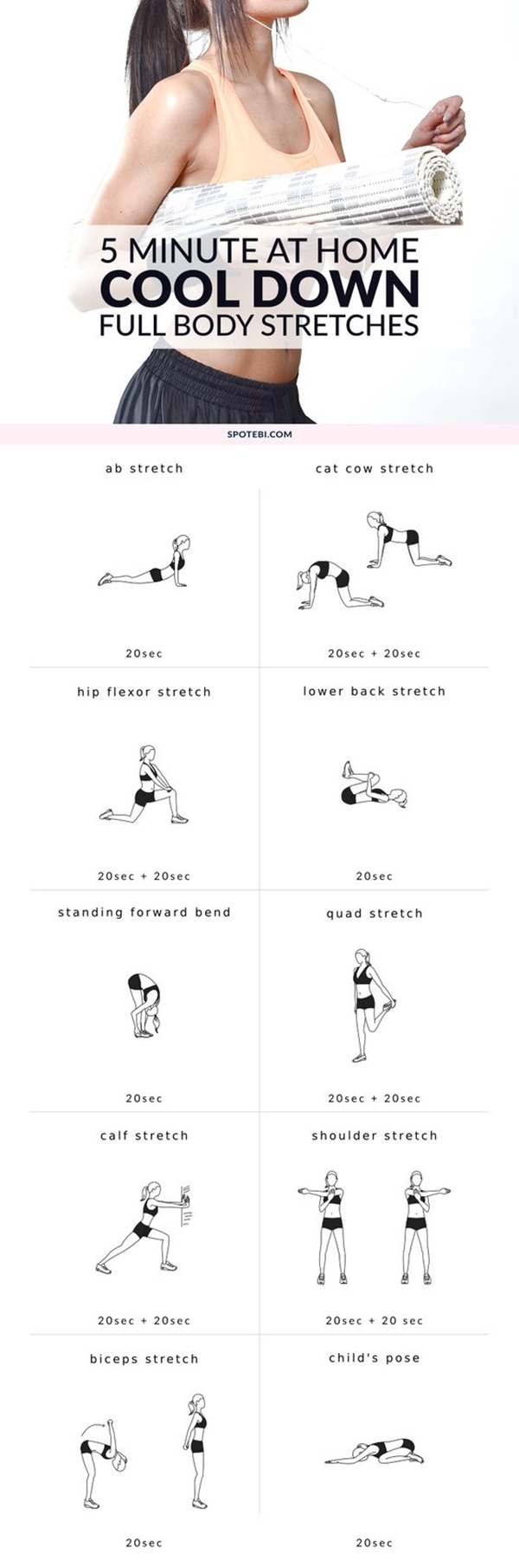 charts-post-workout-stretches-prevent-injuries