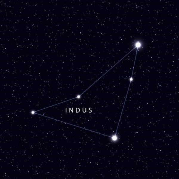 Popular-Star-Constellations-Names-For-Kids